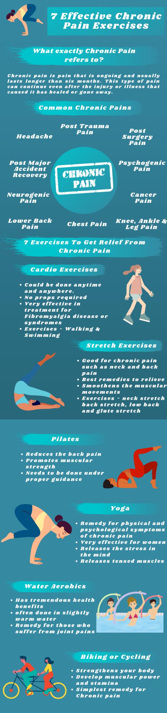 exercise for chronic pain